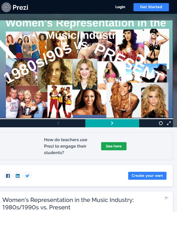 Screenshot of presentation showing a collection of images of 1980s/90s to present images of female musical artists.