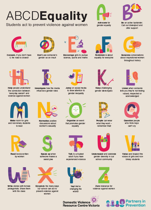 Cropped screenshot of resource showing the letters of the alphabet decorated with colourful illustrations to reflect each letter's associated statement.