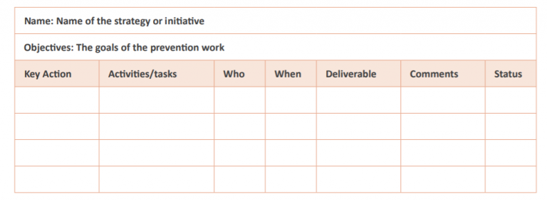 A sample table with black text and orange borders, empty except for column labels.